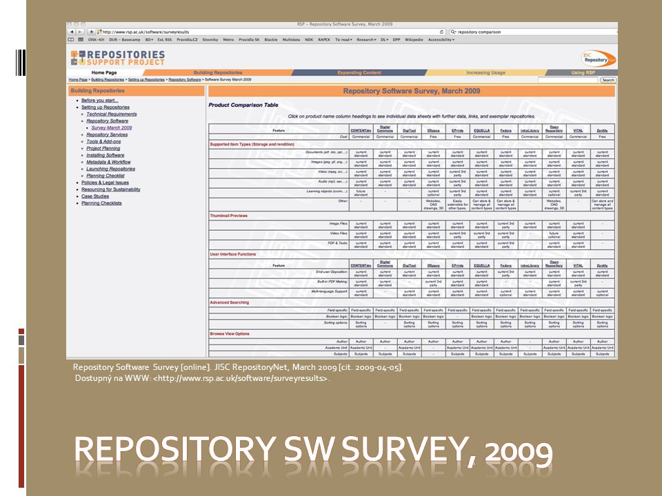 Repository Software Survey [online]